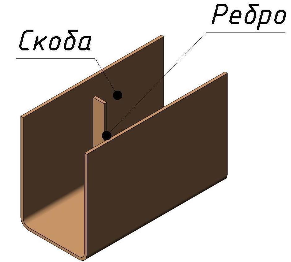 Опоры хомутовые корпусные типа КП